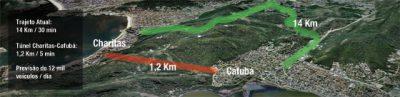 Túnel Charitas-Cafubá debatido e analisado em audiência pública